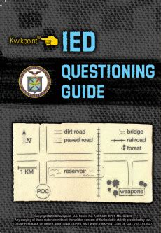 2011 complete guide to ieds improvised explosive devices enemy tactics roadside bombs counter ied targeting defeat the device programs technologies afghanistan iraq jieddo books ied questioning guide kwikpoint kwikpoint