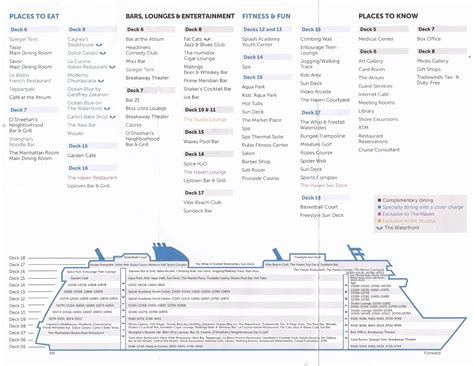 Norwegian Breakaway Floor Plan by Norwegian Breakaway Highlights Photo Intensive Page 4