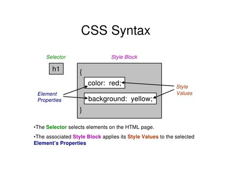 css tutorial syntax download css background syntax download lengkap