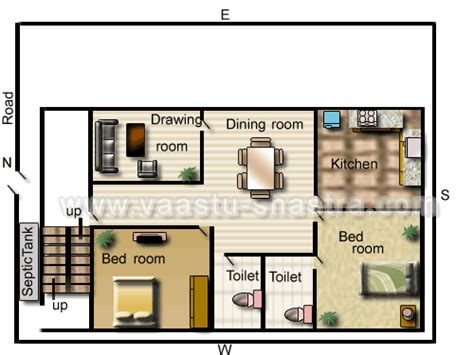 home plan design according to vastu shastra vastu shastra design home best home design ideas