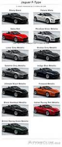 Jaguar F Type Colours Jaguar F Type Exterior Colors Jaguar F Type Forum