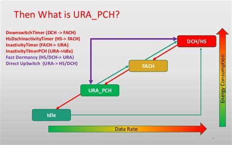 Ura Pch - ura a gentle introduction to new idle