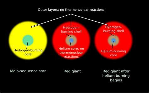 Inhale Fused helium pas cher