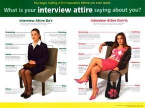 interview attire prints at allposters com au