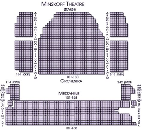 minskoff theatre seating plan new york minskoff theatre seating chart