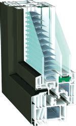 jalousie im scheibenzwischenraum verbundfenster vereinigt w 228 rme schall und sichtschutz