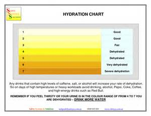 straw colored urine related keywords suggestions for straw colored urine