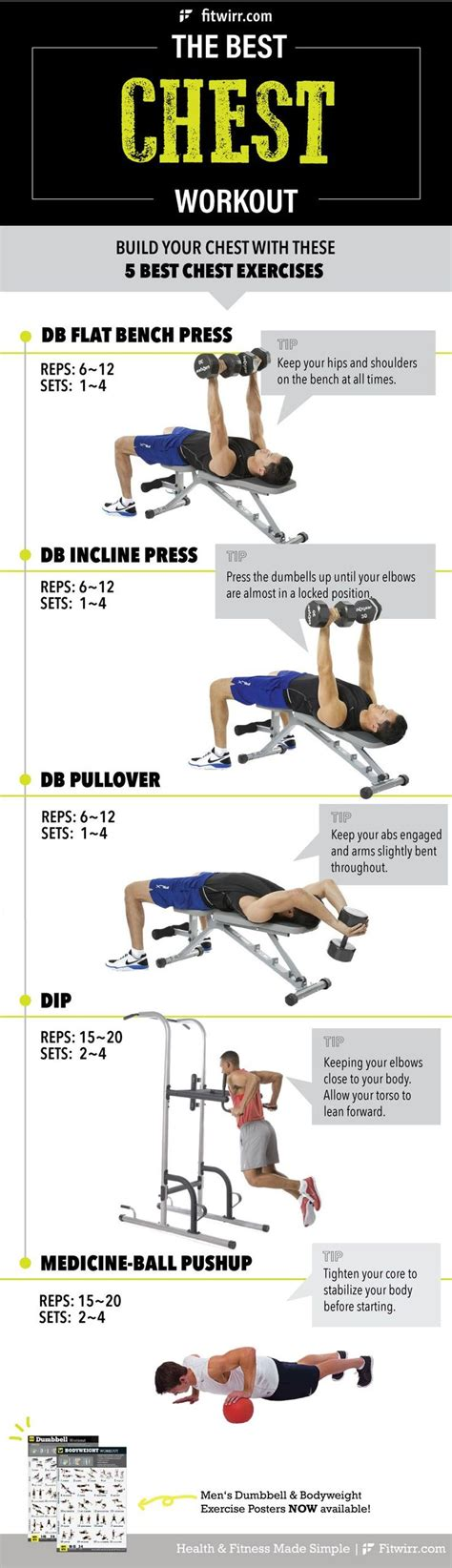 list of chest workouts with dumbbells eoua