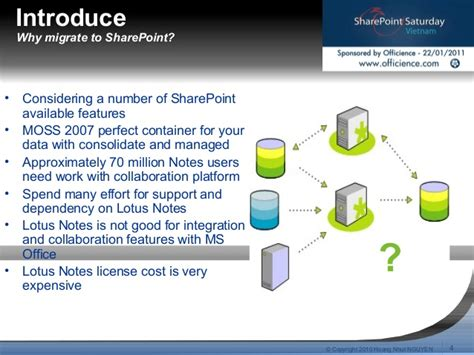 lotus notes to exchange migration lotus notes application to sharepoint migration process