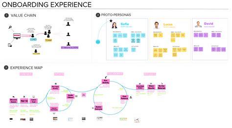 rapid techniques  mapping experiences webinar recap
