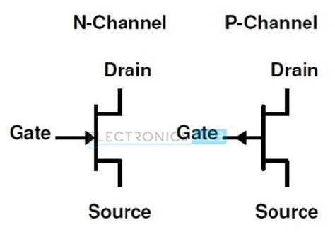 field effect transistor fet adalah n channel jfet biasing junction field effect transistor