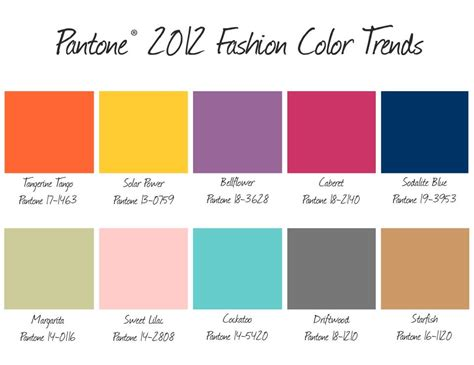pantone color forecast pantone fashion color forecast a bit about