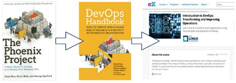 linux tutorial edx how to make the most of the free intro to devops course on