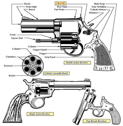 revolver parts diagram revolvers firearms and shotguns on