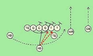 Com blog football the wildcat series from an nfl perspective