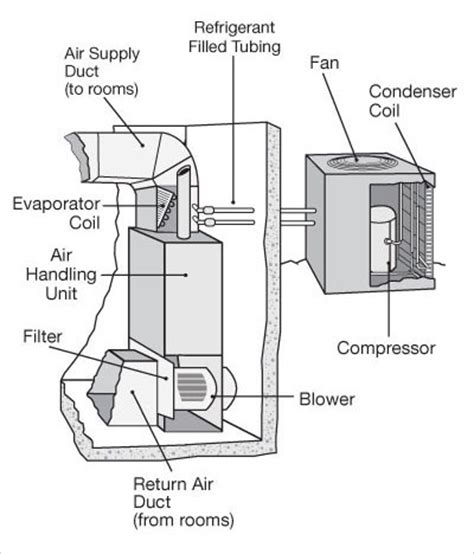 Exhaust Fan Cabinet In Line Box Industrial Panasonic Fv 18ns3 18ns3 ultimate list of hvac terminology ac definitions