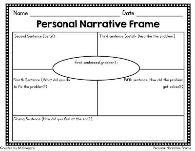 frame narrative narrative writing frame frame design reviews