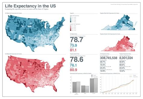 how long does the average man last in bed us life expectancy visualization the question how long