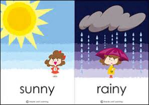 These flashcards accompany the how s the weather song from sing and