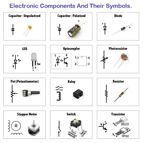 electronic capacitors pdf 10 best ideas about electronics components on arduino transistor arduino and
