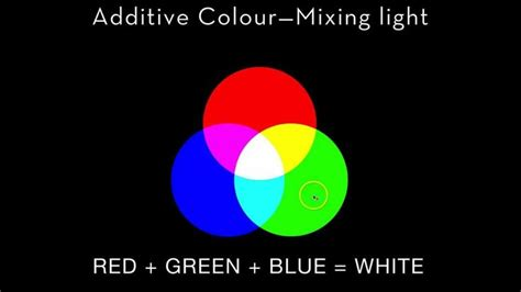 additive color mixing best 25 additive color ideas on san francisco
