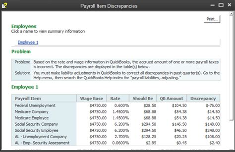 Discrepancy Report Form Images Payroll Discrepancy Form Template