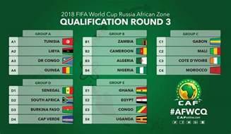 eliminatoire coupe du monde 2018 la rdc avec la tunisie