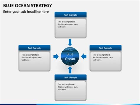 Blue Ocean Strategy Powerpoint Template Sketchbubble Blue Strategy Powerpoint