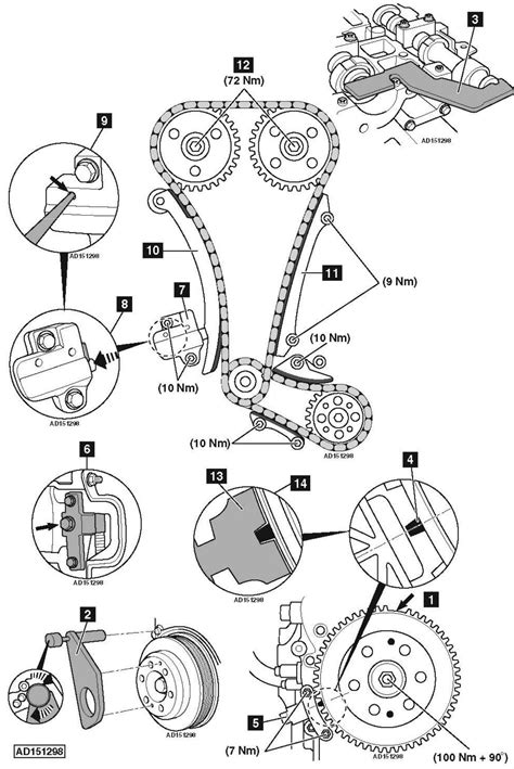 How to Replace timing chain on Land Rover Range Rover
