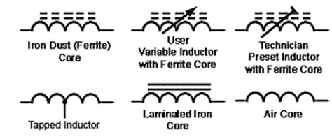 iron inductor schematic symbol what is an inductor in plain eagle