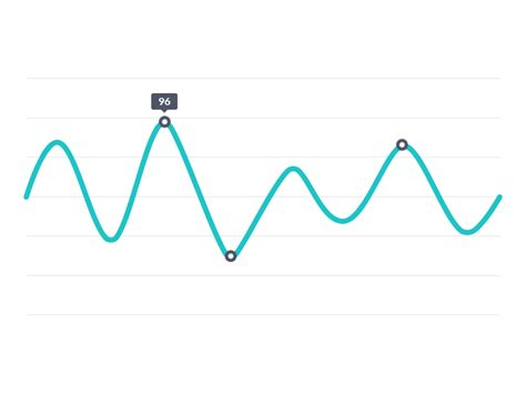 layout process in animation survey platform graph design motion graphics data