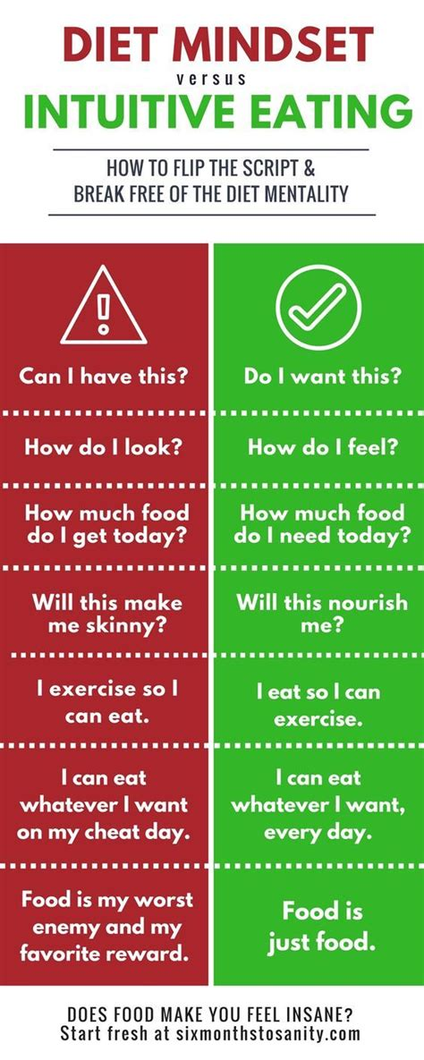 The Idea Dieting Real Facts by Best 20 Weight Loss Pics Ideas On Post Baby
