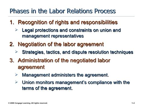 section 301 labor management relations act image gallery labor relations process