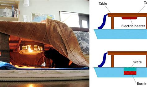 kotatsu bed slay winter with a heated kotatsu table bed from japan