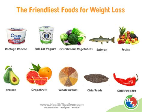 healthy fats supplements lose weight build fast supplements