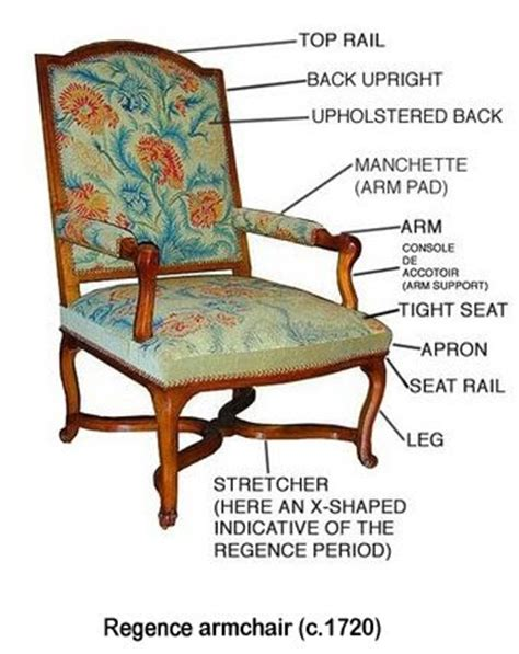 armchair parts the buzz on antiques antique chairs 101