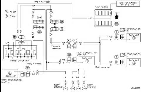 nissan pathfinder fuse box diagram get free image about wiring diagram