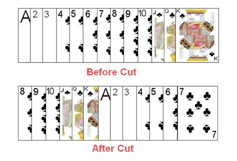 order cards all about cutting the deck of cards