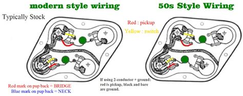 wiring diagram for vintage 50 s with phase