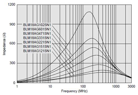 why inductor is used in filter why inductor is used in filter 28 images why there is ve sign in the phase shift of rl low