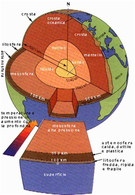 calore interno della terra 4
