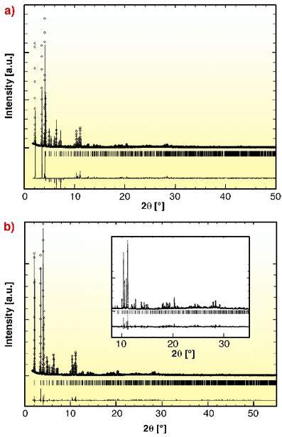 xrd pattern simulation x ray diffraction simulation program listsbittorrent