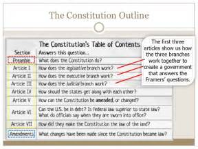 Outline Of Articles Of The Us Constitution by Unit 1 3 Day 3 Constitution Articles Pt 2 Daily Sheet 3