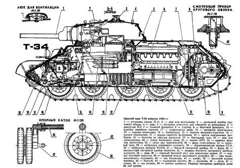 T-34 Blueprint - Download free blueprint for 3D modeling T 34 Blueprints
