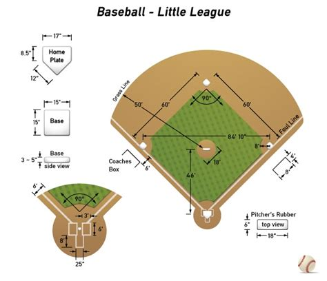 baseball infield dirt related keywords baseball infield