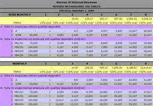 2012 Tax Tables Taxable Income Table