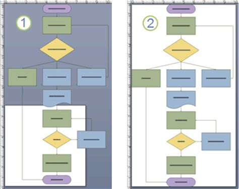 microsoft visio standard 2016 cr 233 er un cr 233 er un diagramme de flux simple support office