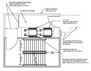 ibc stair design the egress system ibc designersassistance com interior design tips n tricks pinterest