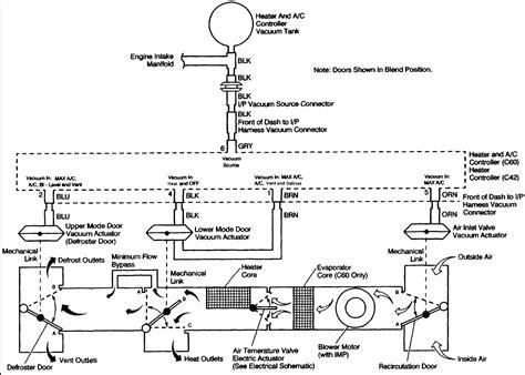 1988 chevy gmc truck wiring best site wiring harness 2000 chevy s10 blower motor wiring best site wiring harness