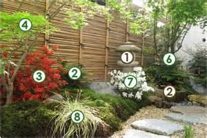 creer jardin japonais meilleures id 233 es